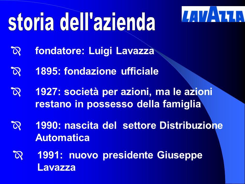 storia dell azienda fondatore: Luigi Lavazza