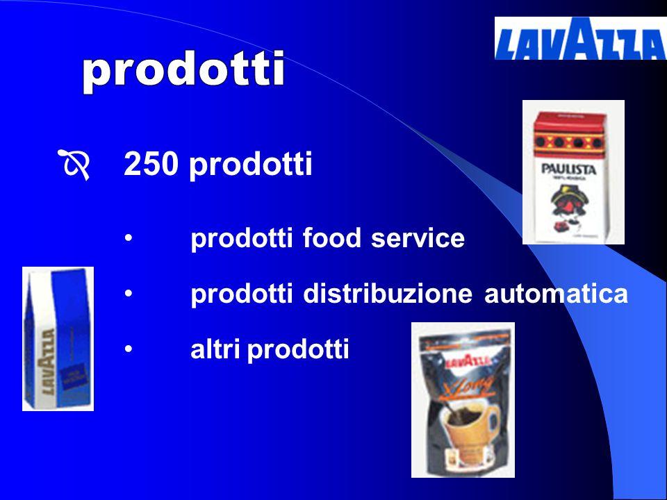 prodotti 250 prodotti prodotti food service