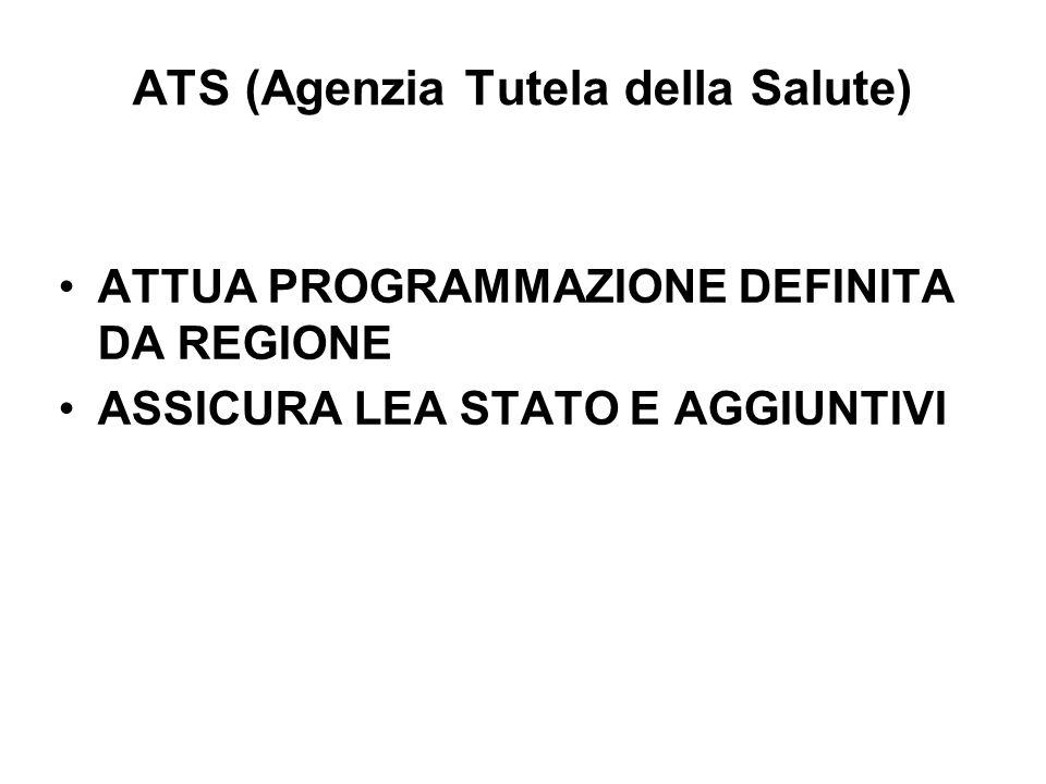 ATS (Agenzia Tutela della Salute)