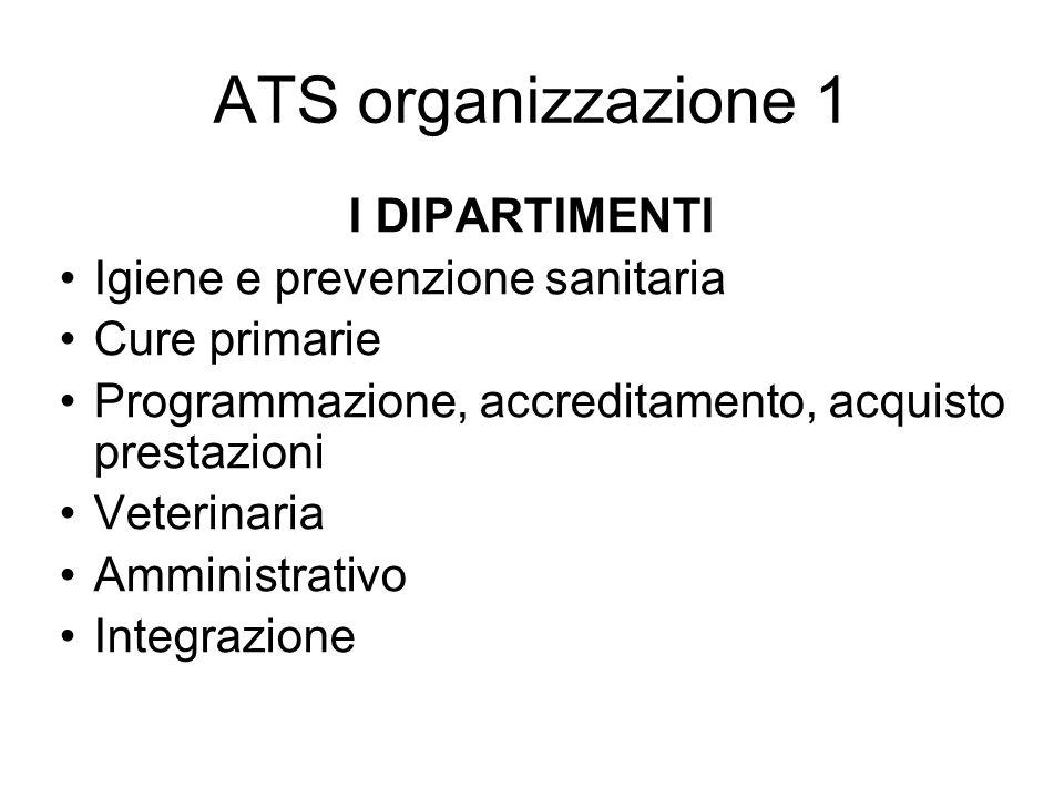 ATS organizzazione 1 I DIPARTIMENTI Igiene e prevenzione sanitaria