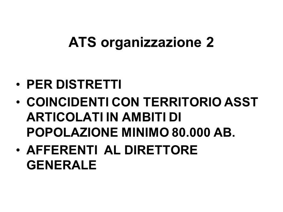 ATS organizzazione 2 PER DISTRETTI