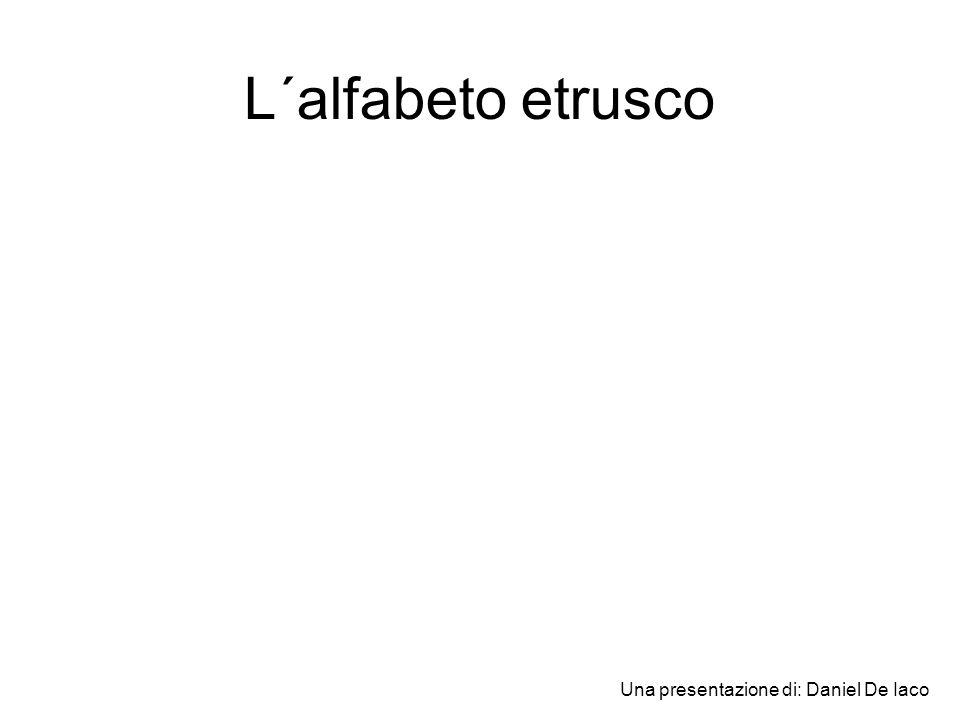 Una presentazione di: Daniel De Iaco