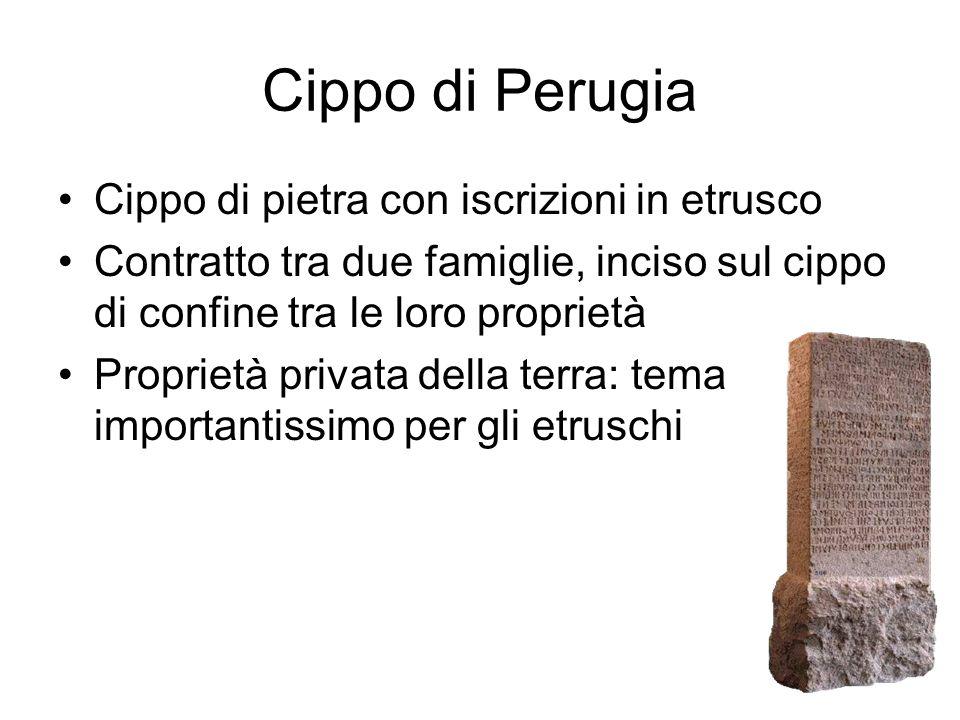 Cippo di Perugia Cippo di pietra con iscrizioni in etrusco