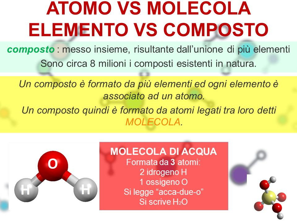 ATOMO VS MOLECOLA ELEMENTO VS COMPOSTO