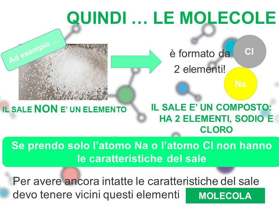 QUINDI … LE MOLECOLE Cl. Ad esempio … è formato da 2 elementi! Na. IL SALE NON E' UN ELEMENTO.