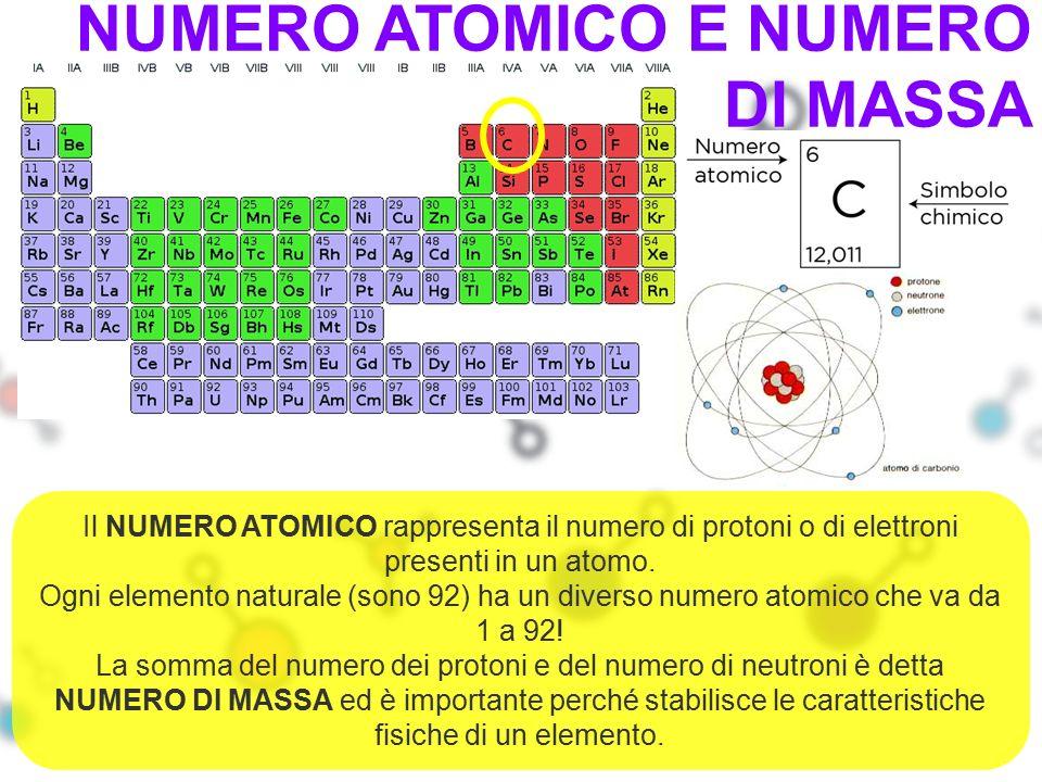 NUMERO ATOMICO E NUMERO DI MASSA