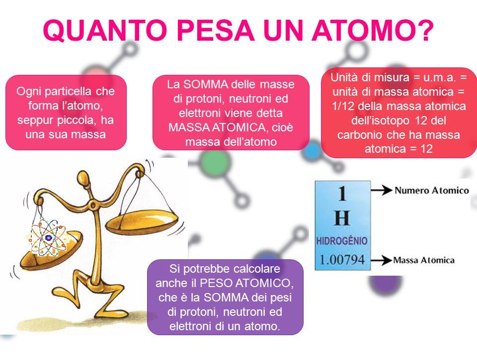 Ogni particella che forma l'atomo, seppur piccola, ha una sua massa