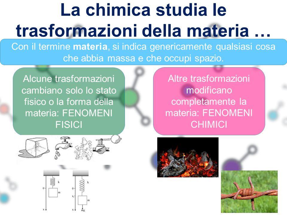La chimica studia le trasformazioni della materia …
