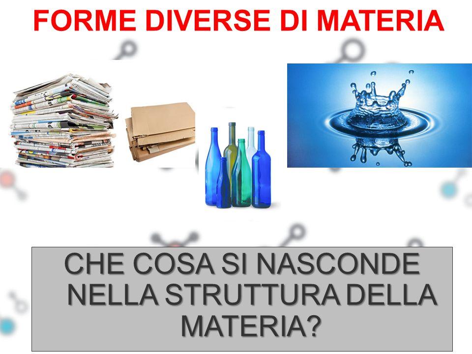 FORME DIVERSE DI MATERIA