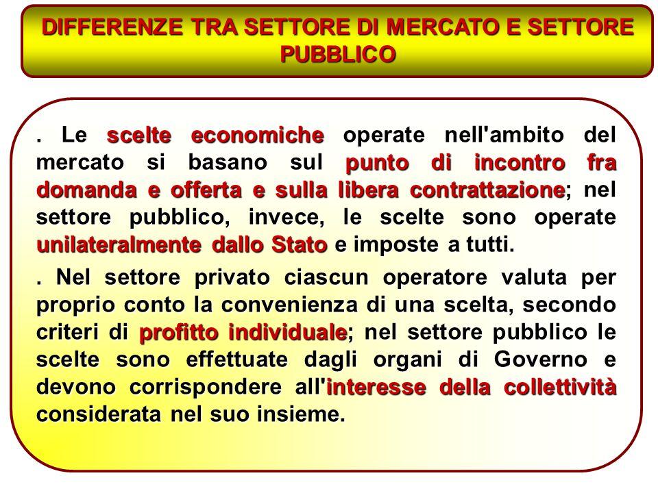 DIFFERENZE TRA SETTORE DI MERCATO E SETTORE PUBBLICO