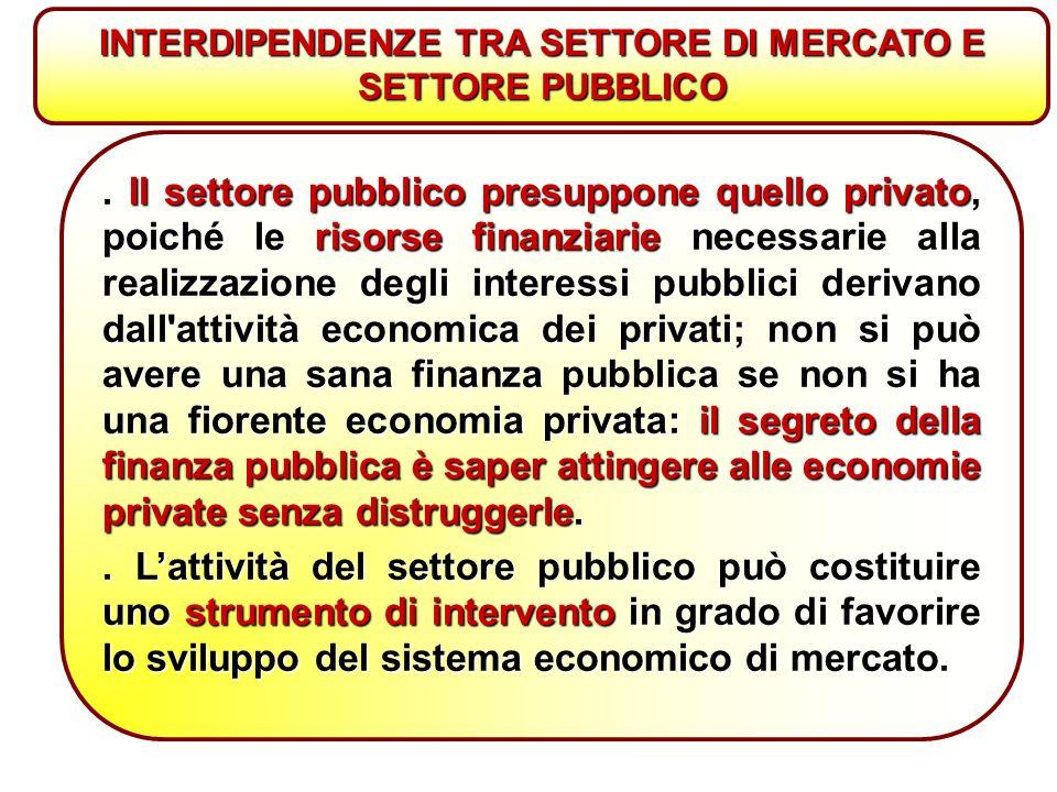 INTERDIPENDENZE TRA SETTORE DI MERCATO E SETTORE PUBBLICO