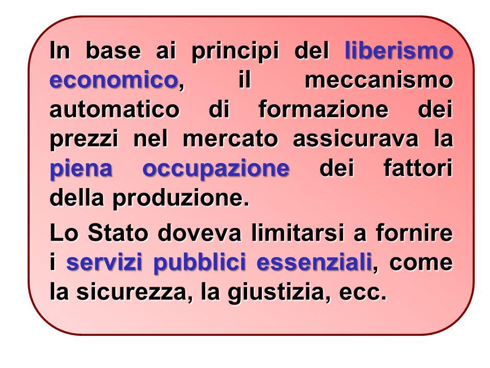 In base ai principi del liberismo economico, il meccanismo automatico di formazione dei prezzi nel mercato assicurava la piena occupazione dei fattori della produzione.