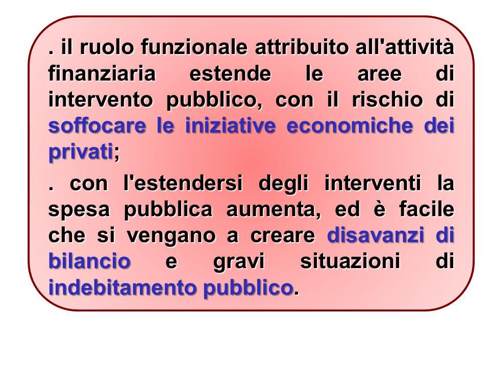 . il ruolo funzionale attribuito all attività finanziaria estende le aree di intervento pubblico, con il rischio di soffocare le iniziative economiche dei privati;