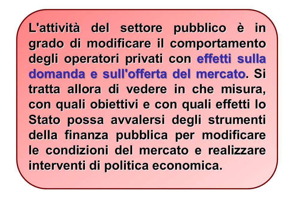 L attività del settore pubblico è in grado di modificare il comportamento degli operatori privati con effetti sulla domanda e sull offerta del mercato.
