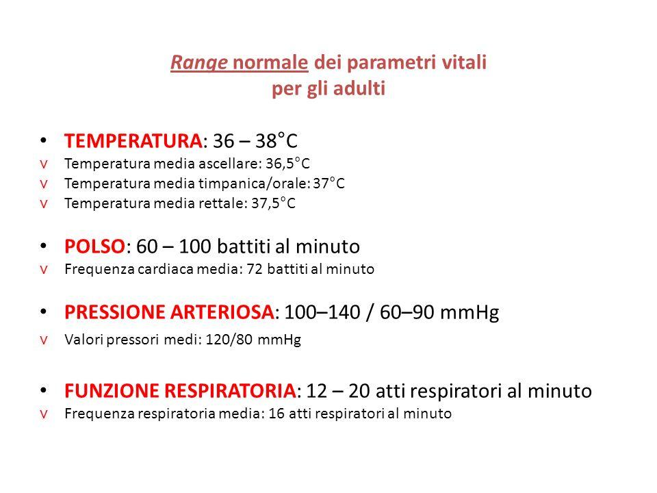 Range normale dei parametri vitali