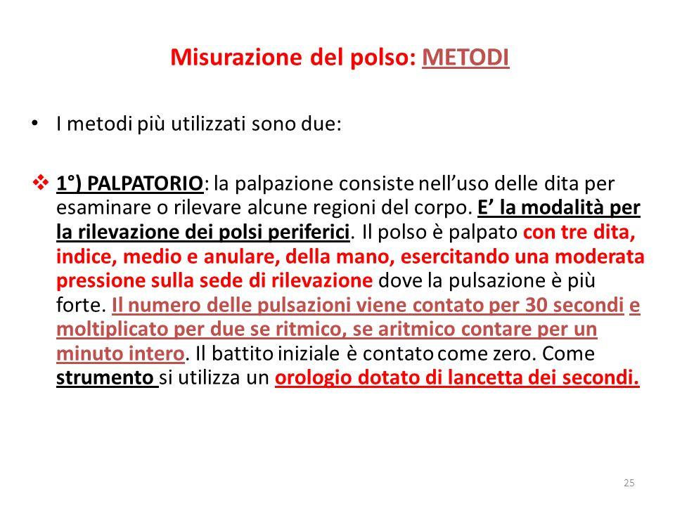 Misurazione del polso: METODI