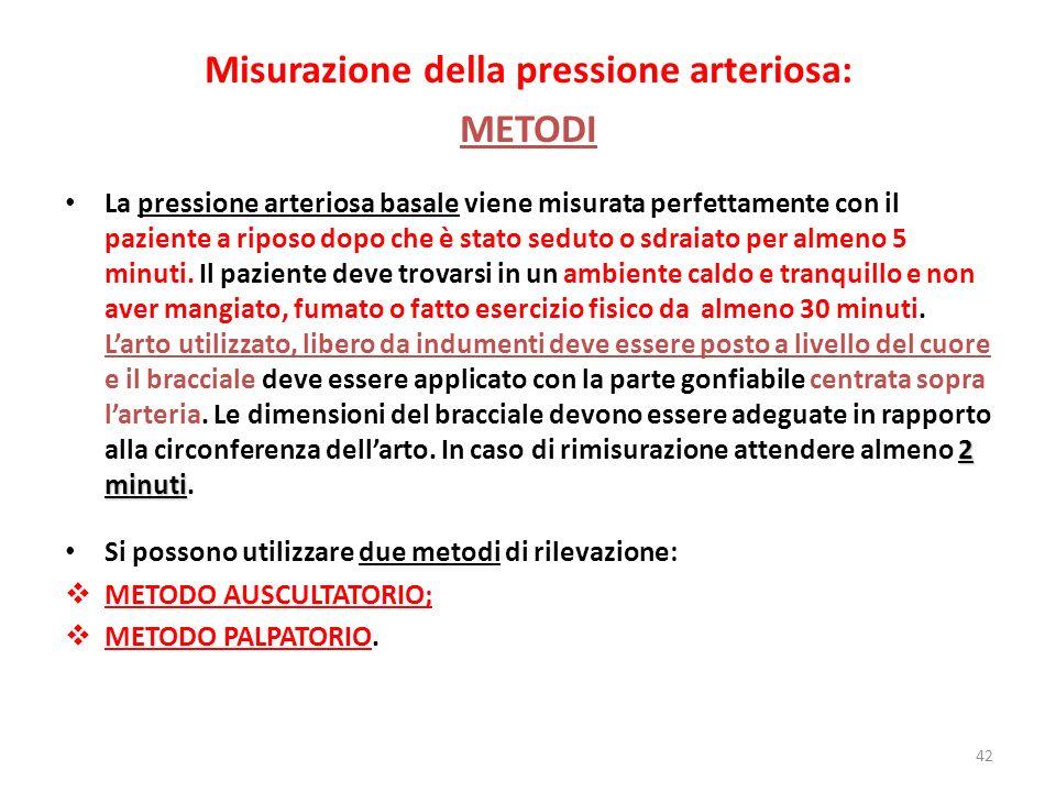 Misurazione della pressione arteriosa: