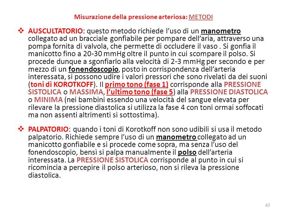 Misurazione della pressione arteriosa: METODI