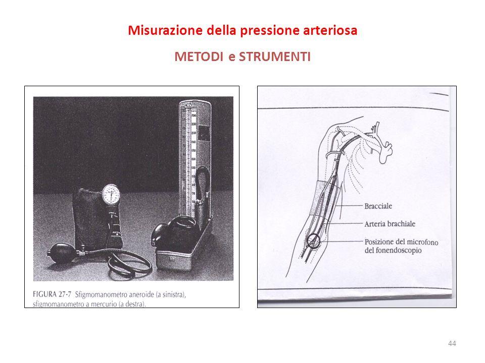 Misurazione della pressione arteriosa METODI e STRUMENTI