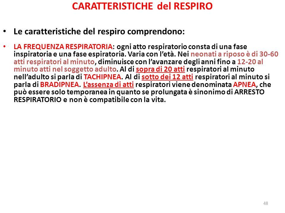 CARATTERISTICHE del RESPIRO