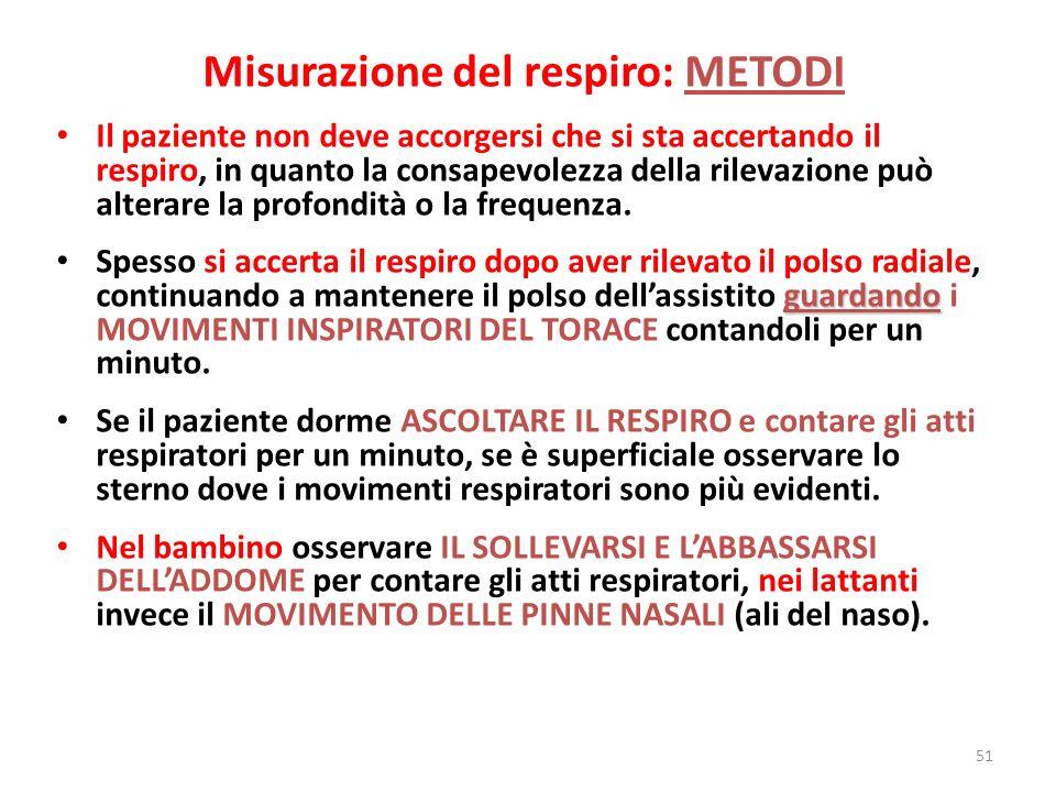 Misurazione del respiro: METODI