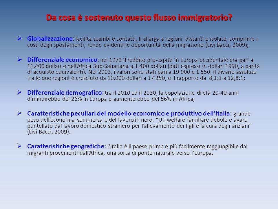 Da cosa è sostenuto questo flusso immigratorio