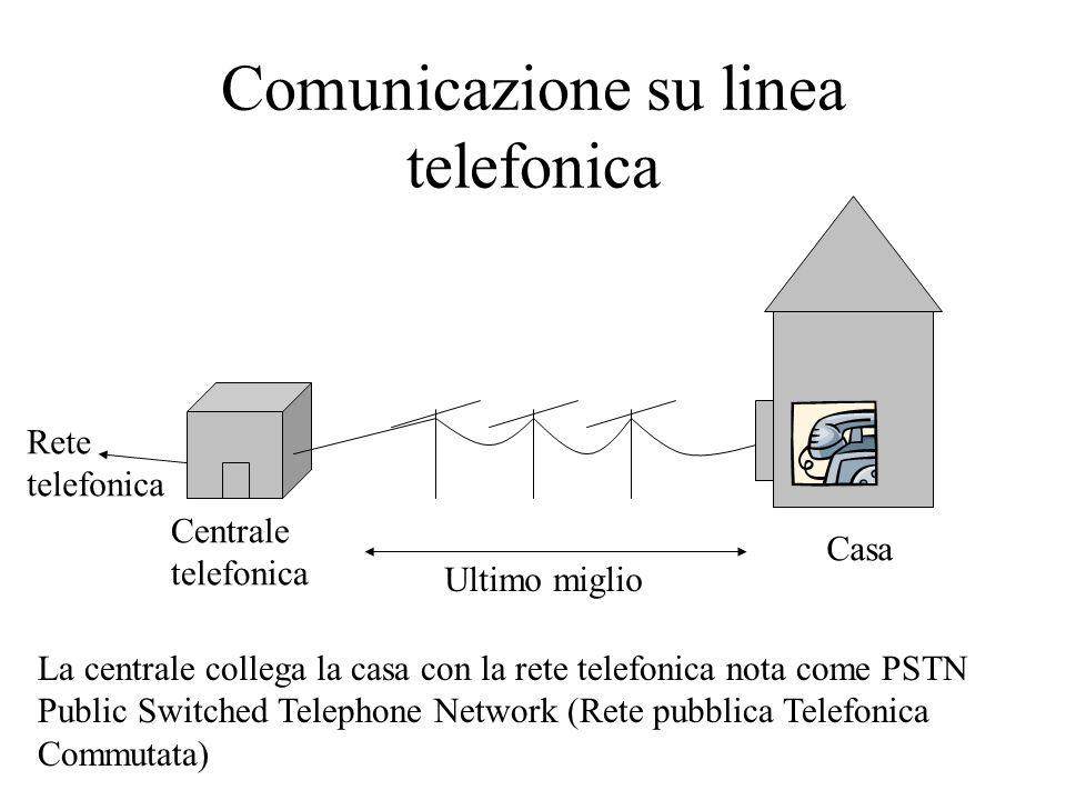 Sistemi di comunicazione in sanit ppt video online for Poner linea telefonica en casa