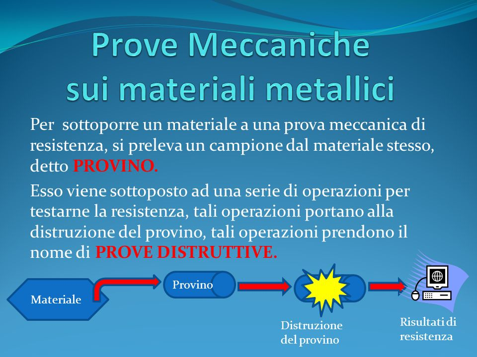 Prove Meccaniche sui materiali metallici