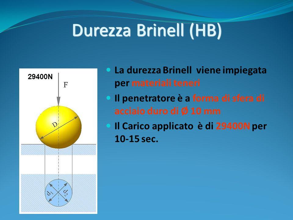 Durezza Brinell (HB) La durezza Brinell viene impiegata per materiali teneri. Il penetratore è a forma di sfera di acciaio duro di Ø 10 mm.