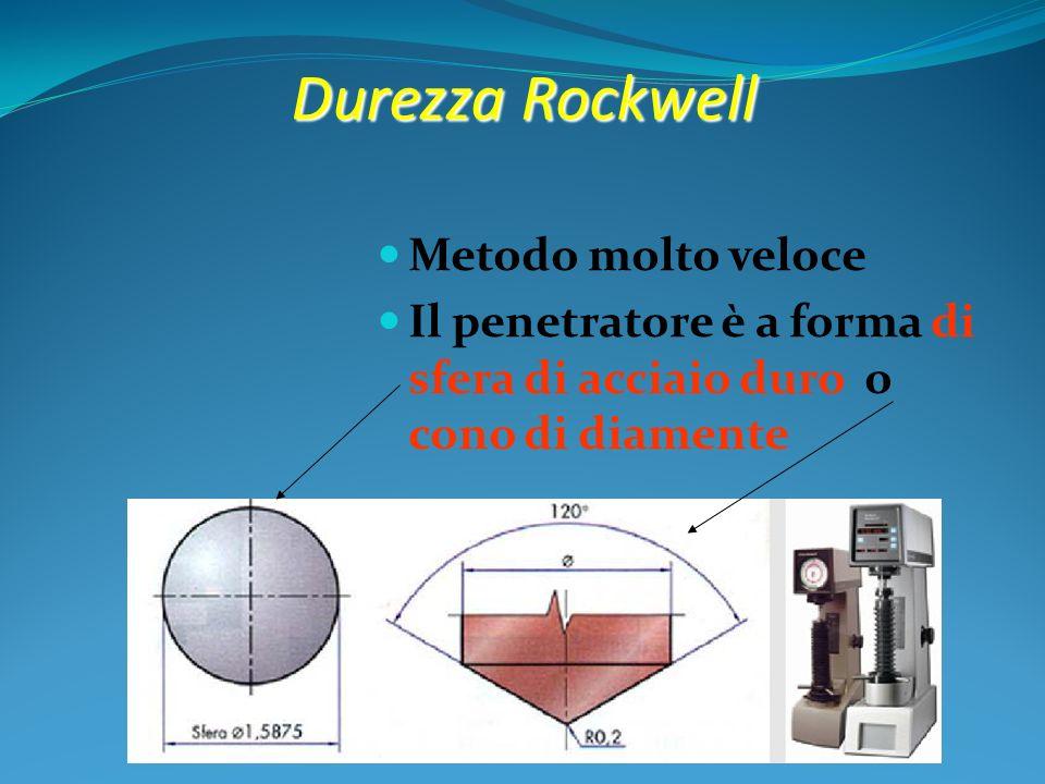Durezza Rockwell Metodo molto veloce