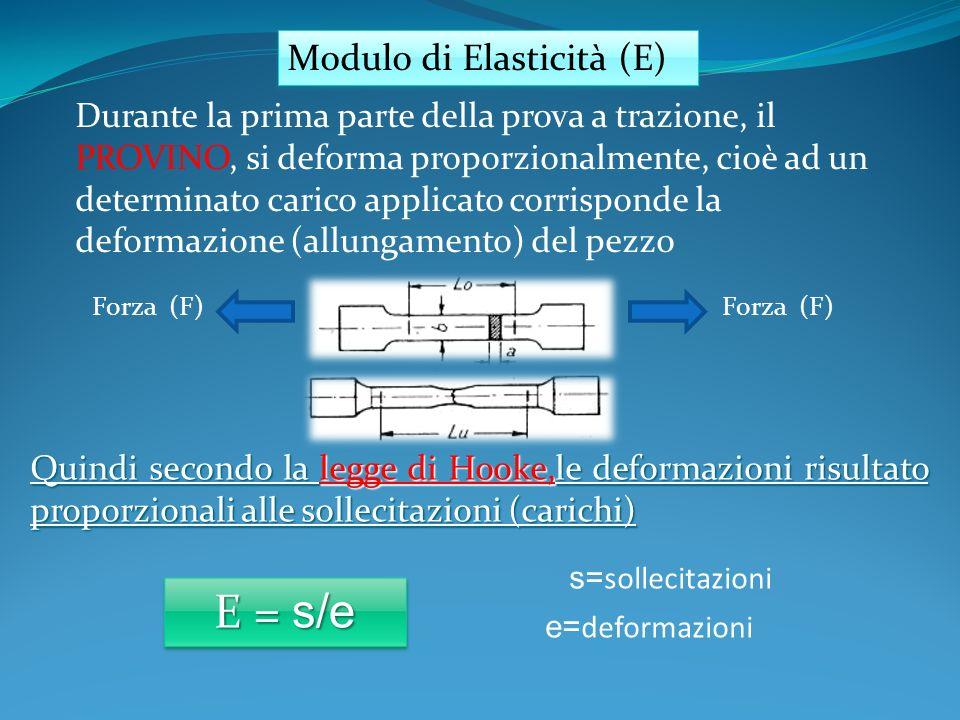 s=sollecitazioni E = s/e Modulo di Elasticità (E)
