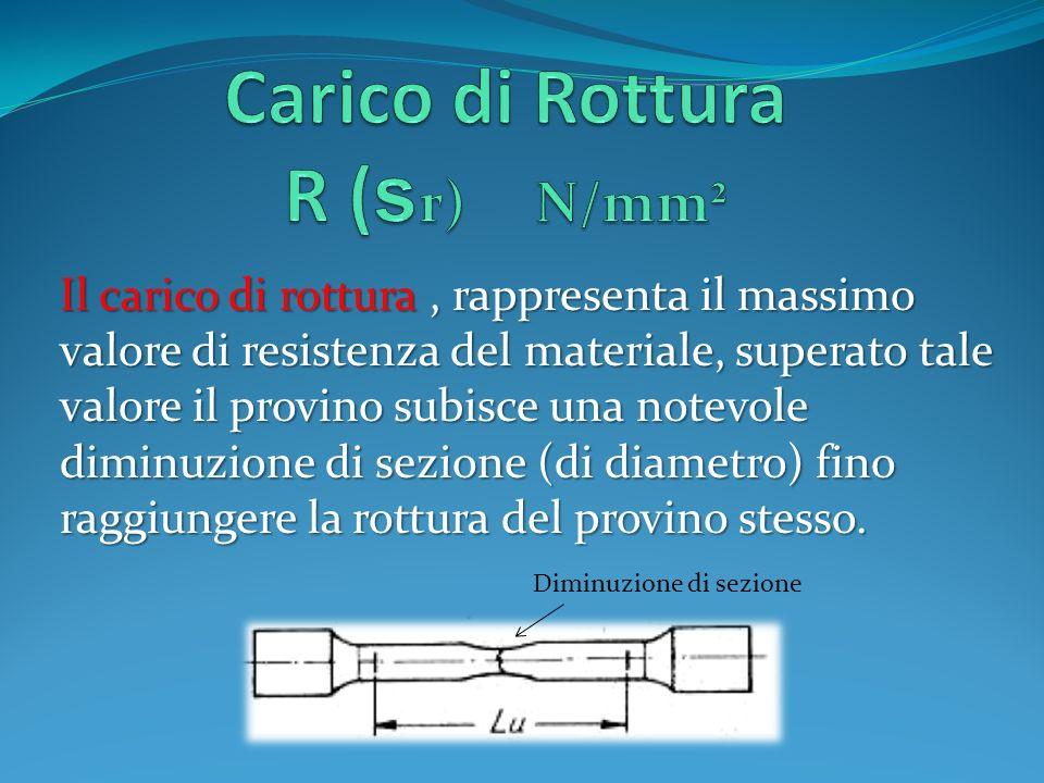 Carico di Rottura R (sr) N/mm²