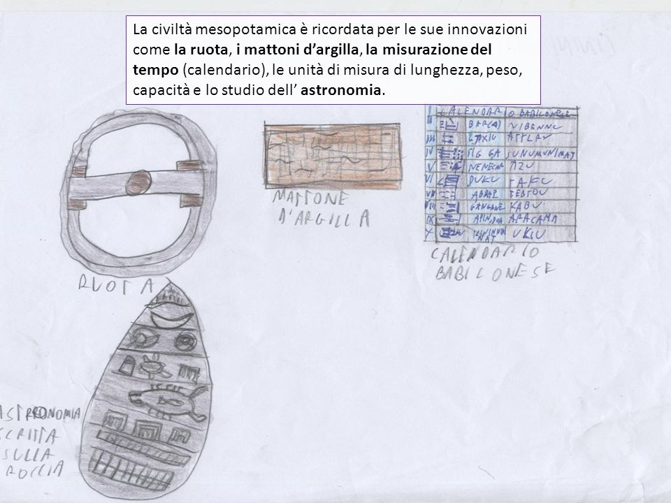 La civiltà mesopotamica è ricordata per le sue innovazioni come la ruota, i mattoni d'argilla, la misurazione del tempo (calendario), le unità di misura di lunghezza, peso, capacità e lo studio dell' astronomia.