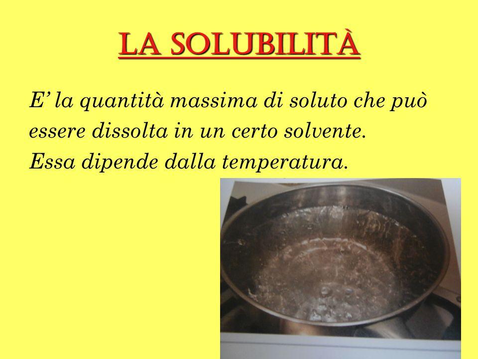 La solubilità E' la quantità massima di soluto che può