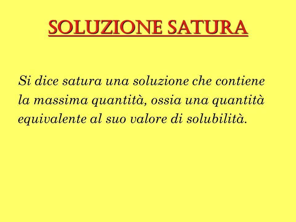 Soluzione satura Si dice satura una soluzione che contiene