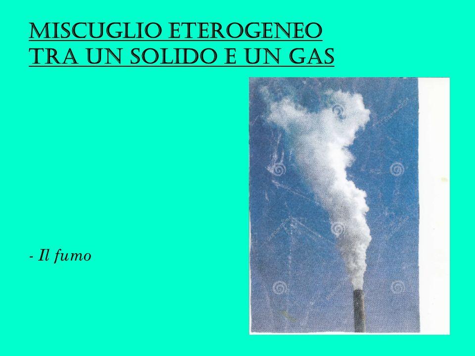 Miscuglio eterogeneo tra UN SOLIDO E UN GAS