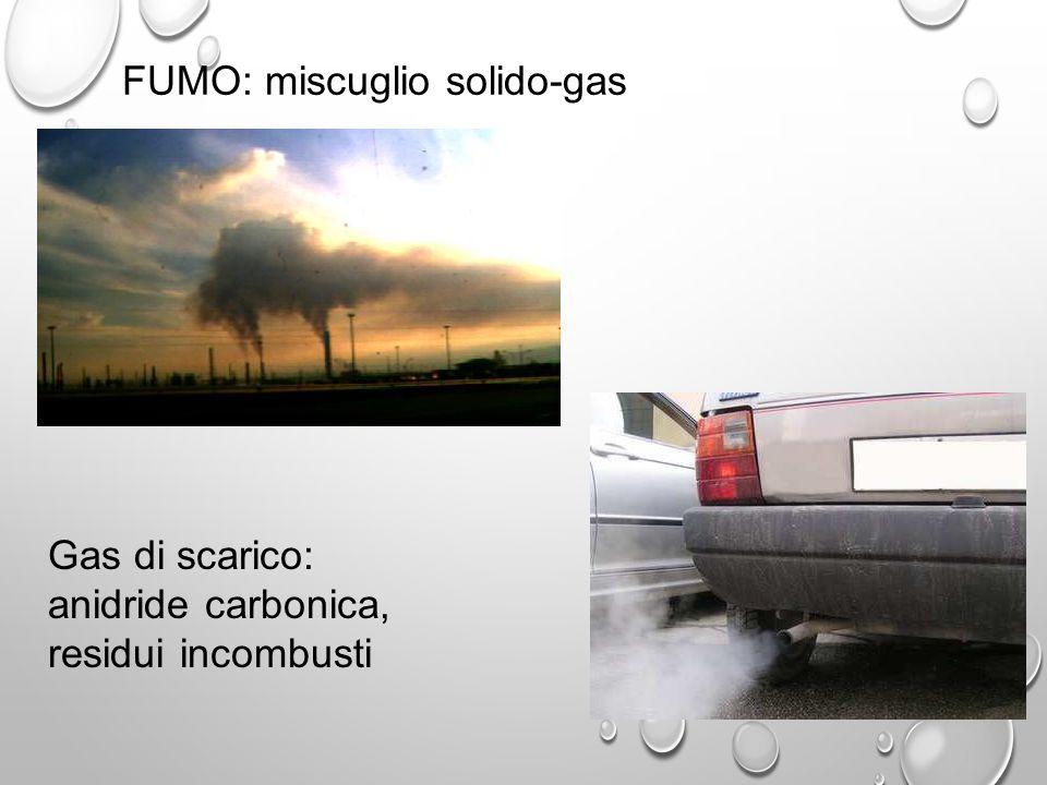 FUMO: miscuglio solido-gas
