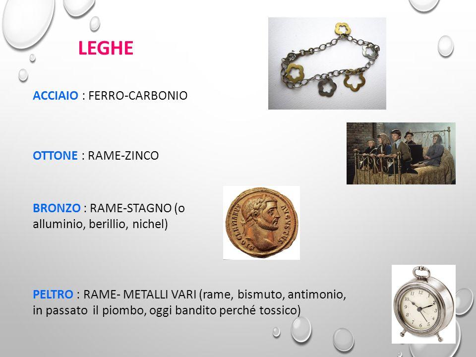 LEGHE ACCIAIO : FERRO-CARBONIO OTTONE : RAME-ZINCO