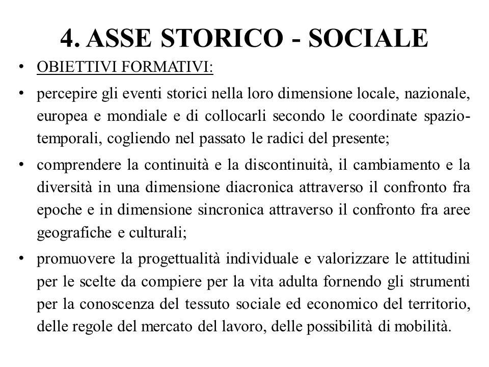4. ASSE STORICO - SOCIALE OBIETTIVI FORMATIVI: