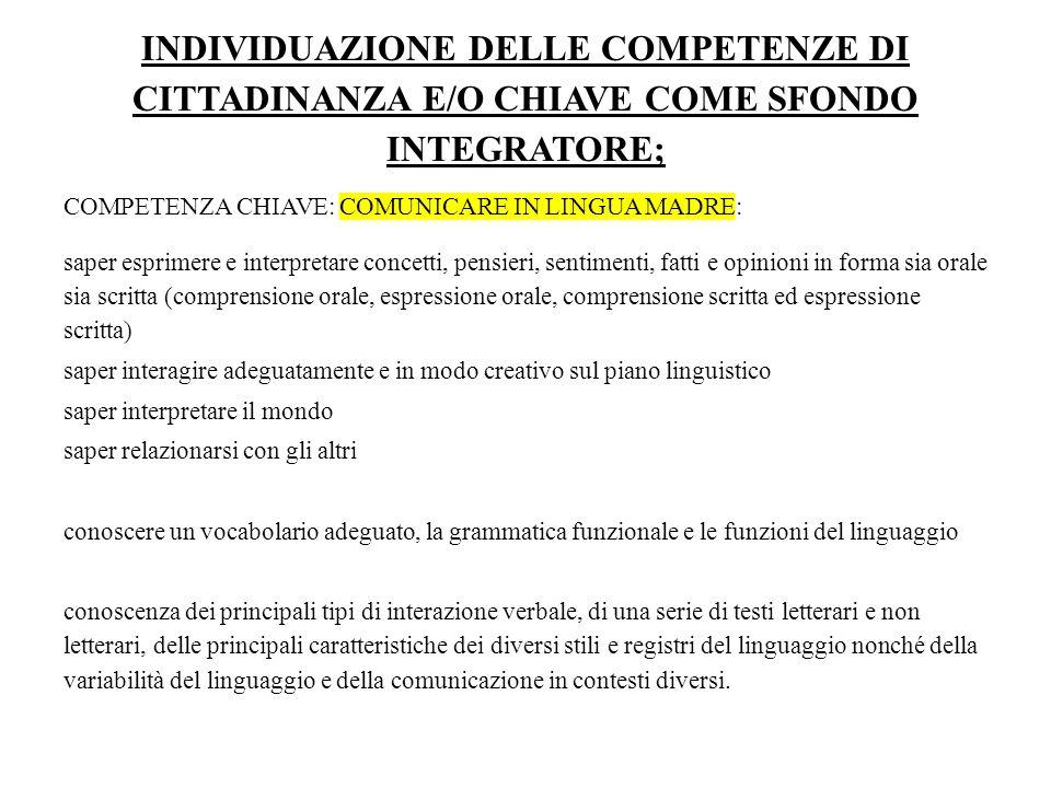 INDIVIDUAZIONE DELLE COMPETENZE DI CITTADINANZA E/O CHIAVE COME SFONDO INTEGRATORE;