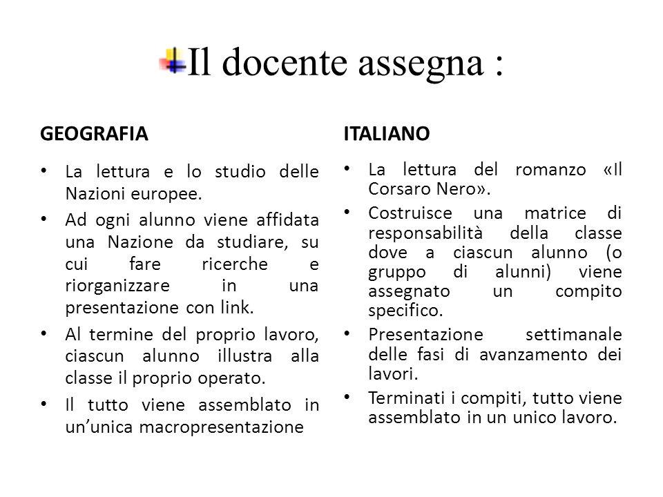 Il docente assegna : GEOGRAFIA ITALIANO