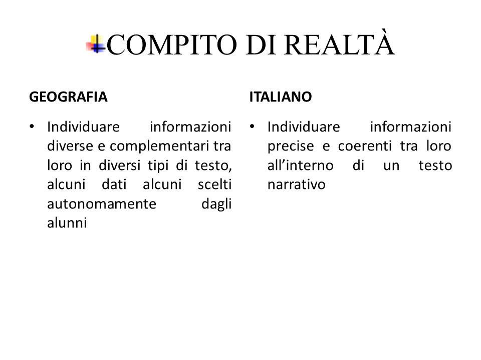 COMPITO DI REALTÀ GEOGRAFIA ITALIANO