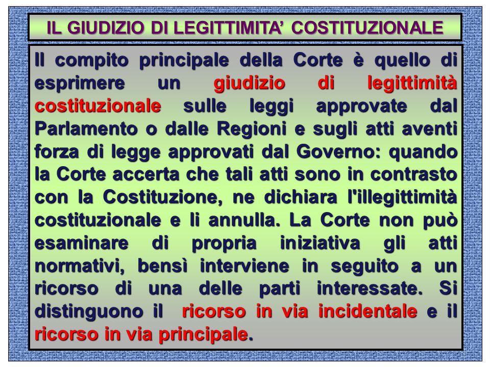IL GIUDIZIO DI LEGITTIMITA' COSTITUZIONALE