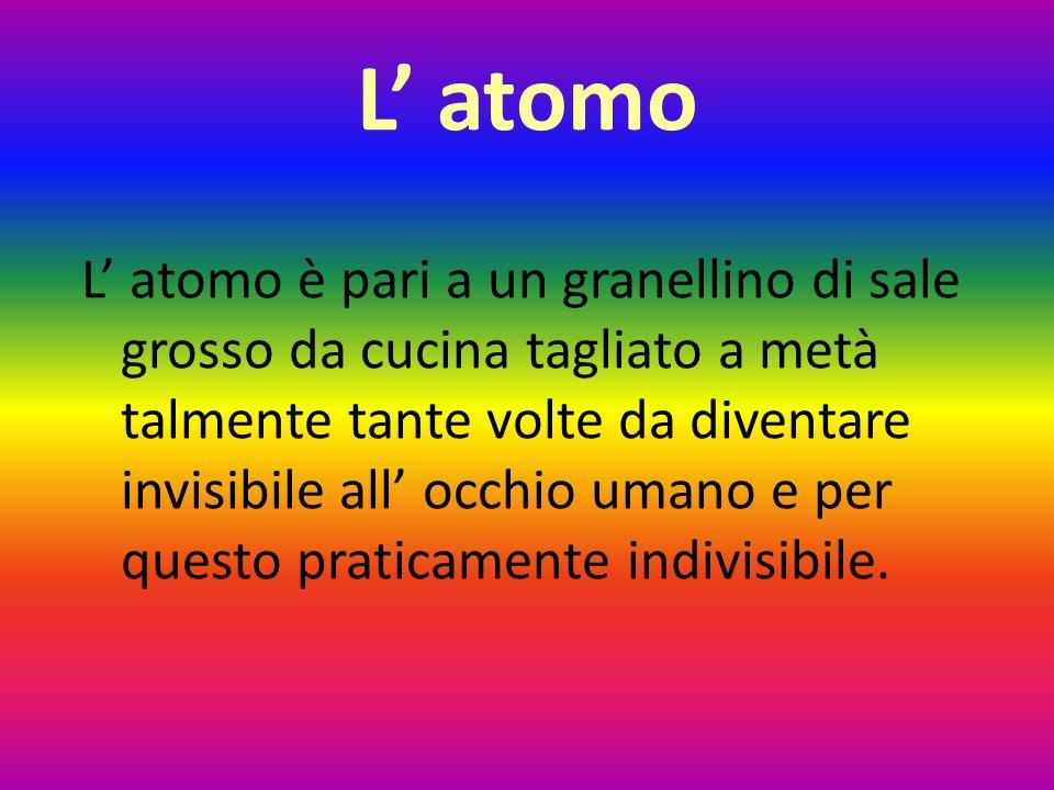 L' atomo
