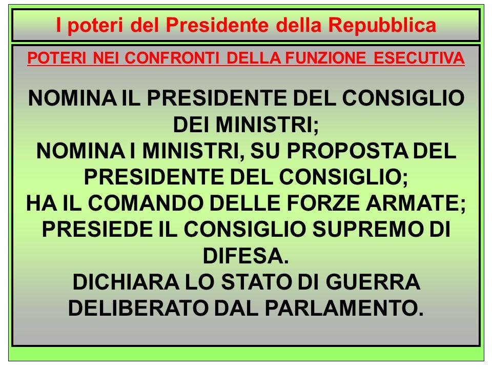 NOMINA IL PRESIDENTE DEL CONSIGLIO DEI MINISTRI;