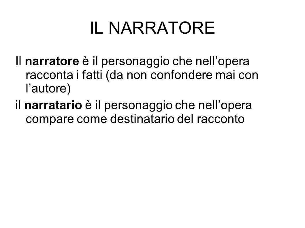 IL NARRATORE Il narratore è il personaggio che nell'opera racconta i fatti (da non confondere mai con l'autore)