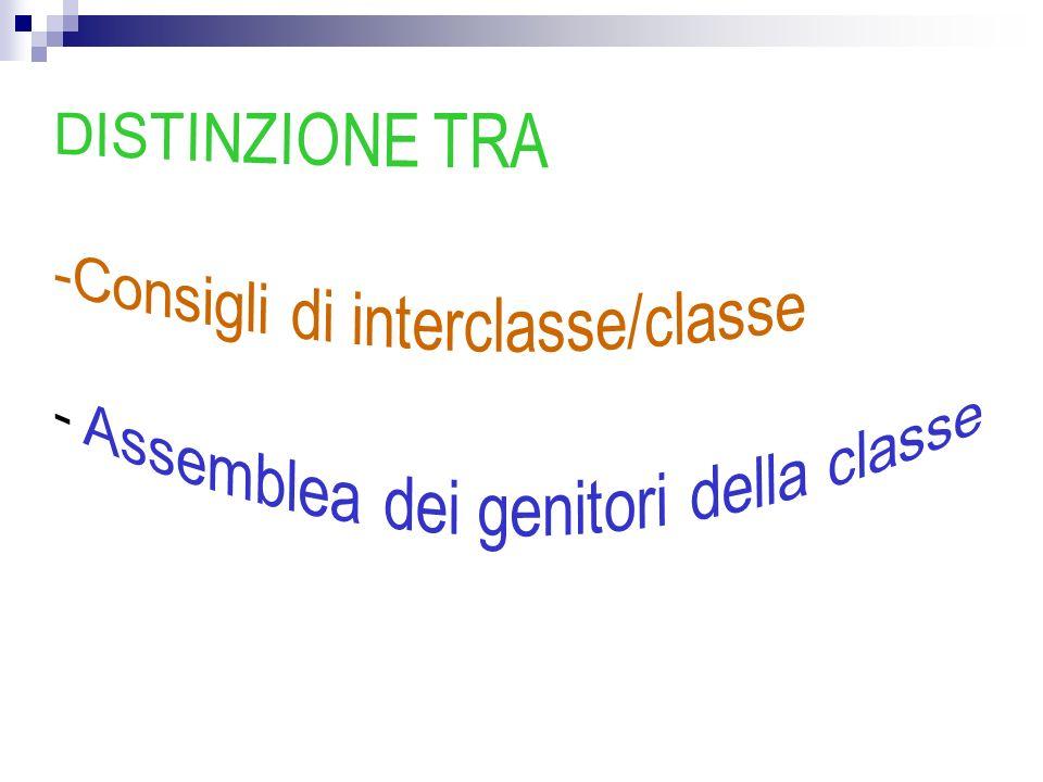DISTINZIONE TRA Consigli di interclasse/classe Assemblea dei genitori della classe