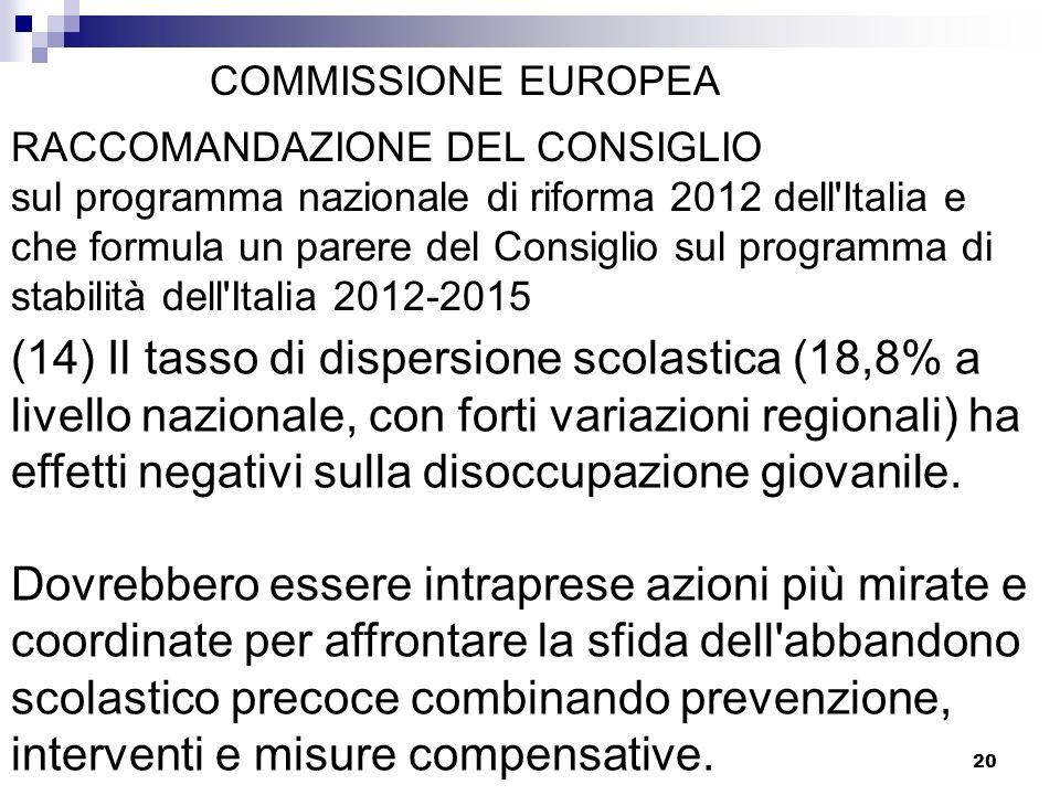 COMMISSIONE EUROPEA RACCOMANDAZIONE DEL CONSIGLIO.