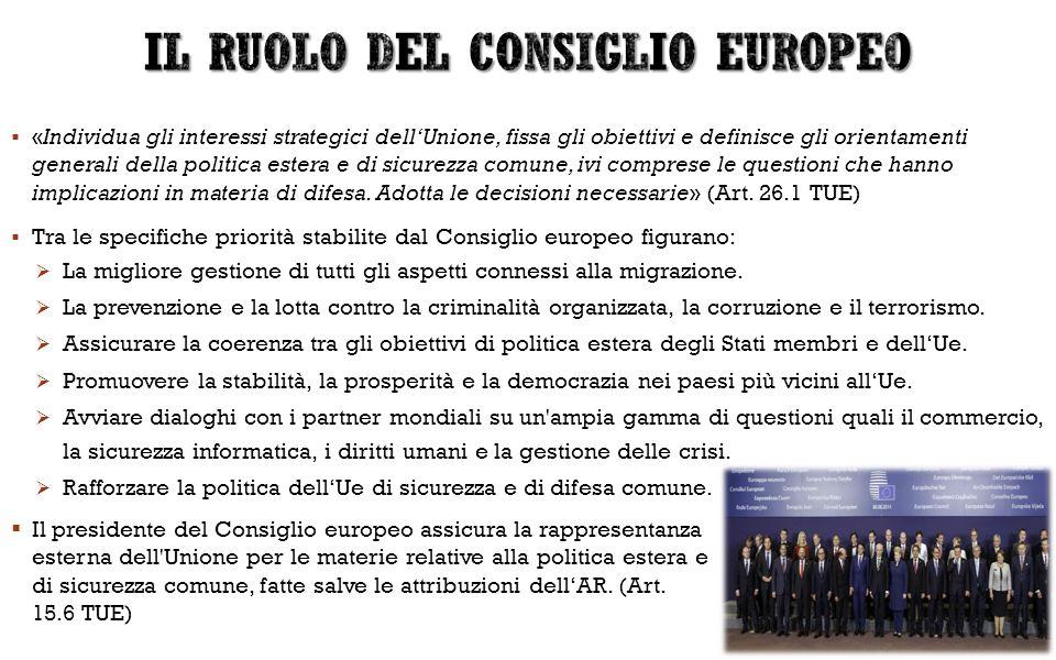 IL RUOLO DEL CONSIGLIO EUROPEO