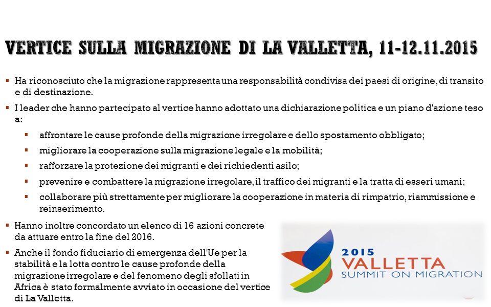 Vertice sulla migrazione di La Valletta, 11-12.11.2015